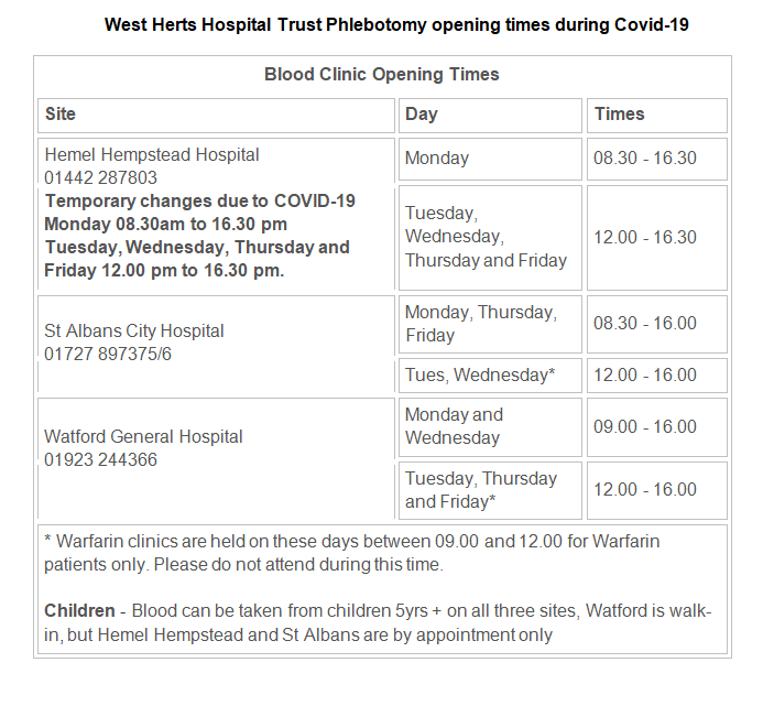 WHHT Phlebotomy Opening Hours
